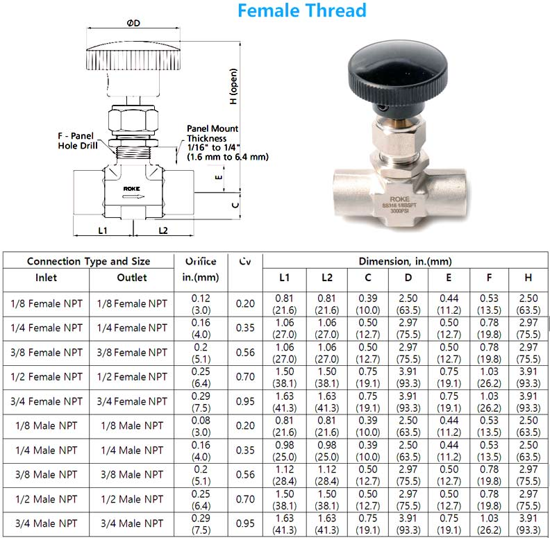 Stainless Steel Needle Valve dimensions